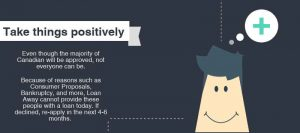 Think positive when applying for a loan