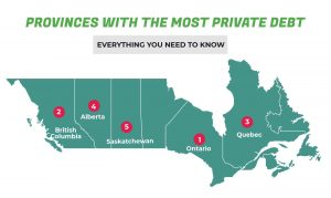 Provinces with the highest private debt