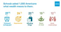 charles schwab what wealth means to americans